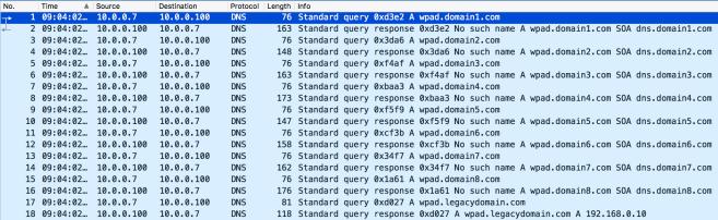 Windows WPAD DNS Lookups